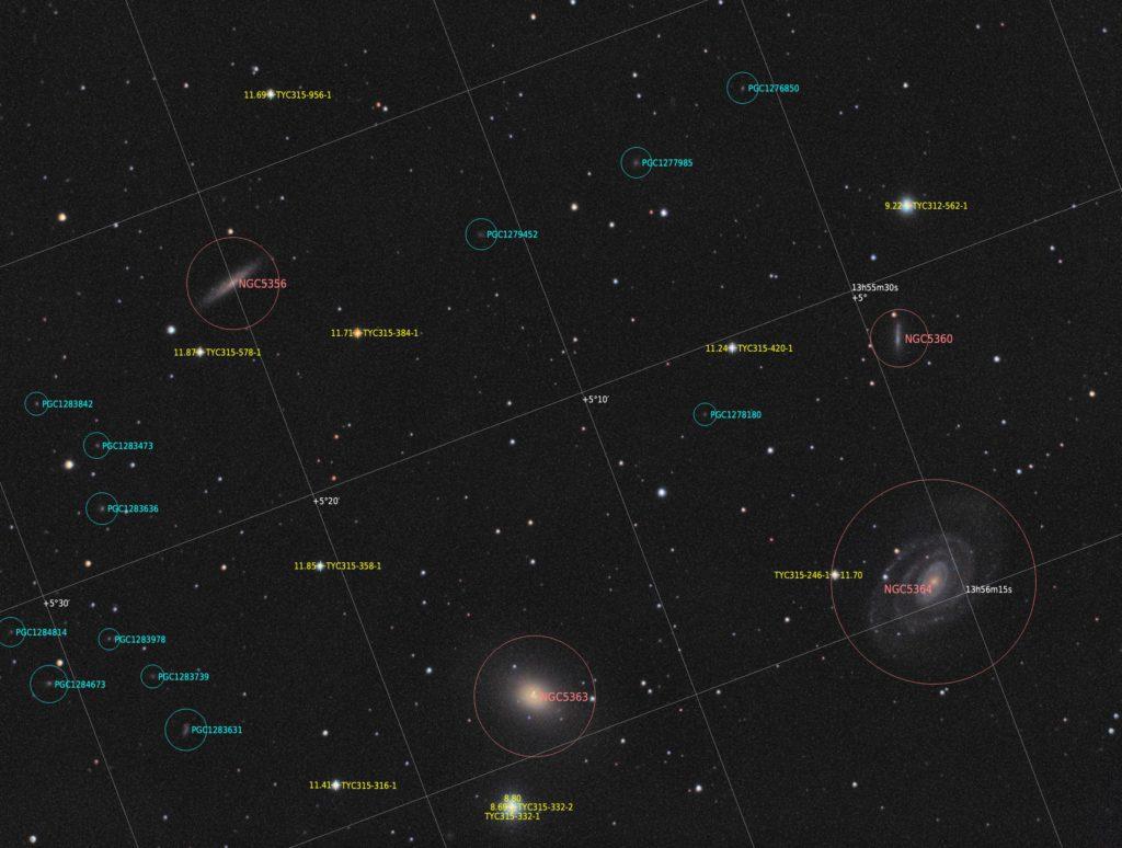 Група галактик у Діві з анотацією